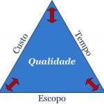 Entendendo o Triângulo de Ferro, porque não podemos ter tudo
