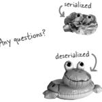 Nuances sobre serialização de objetos com herança em Java