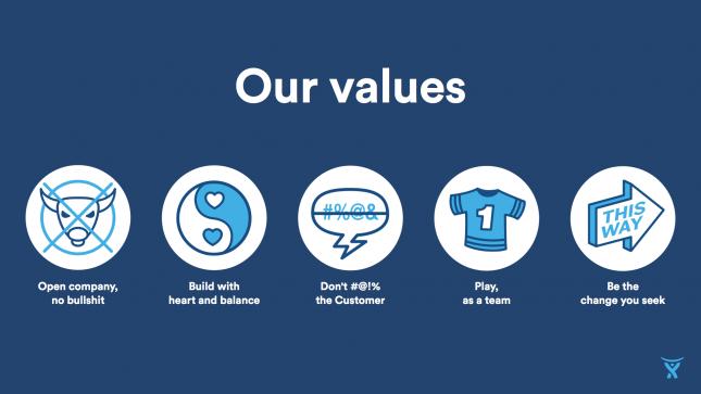 values-image